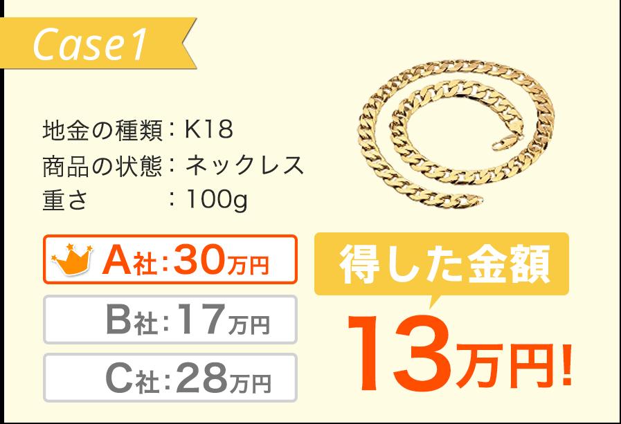 K18 ネックレス 100g