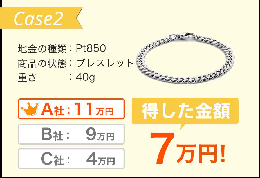 Pt850 ブレスレット 40g
