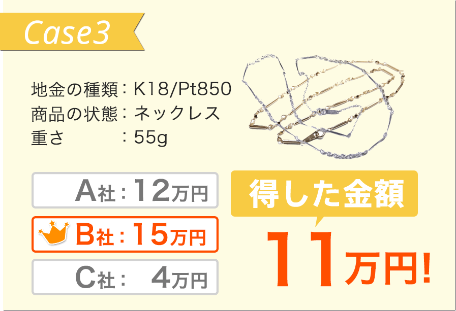 K18/Pt850 ネックレス 55g