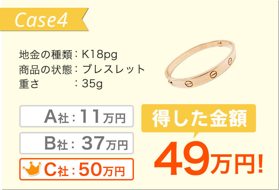 K18 ブレスレット 35g