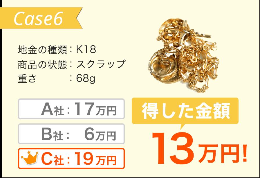 L18 スクラップ 68g